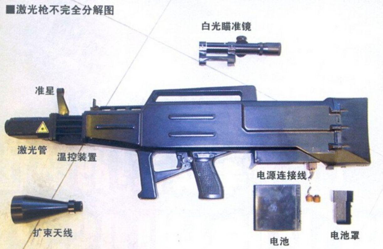 В Китае разработали «лазерный автомат Калашникова» — ХОЧУ