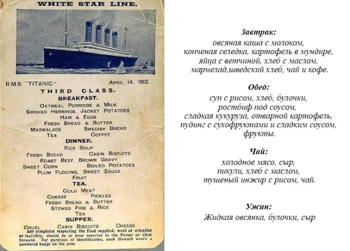 Меню пассажиров 3 класса Титаника