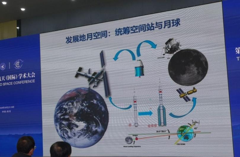 Китай в 2019 году запустит в космос многоразовый пилотируемый корабль нового поколения