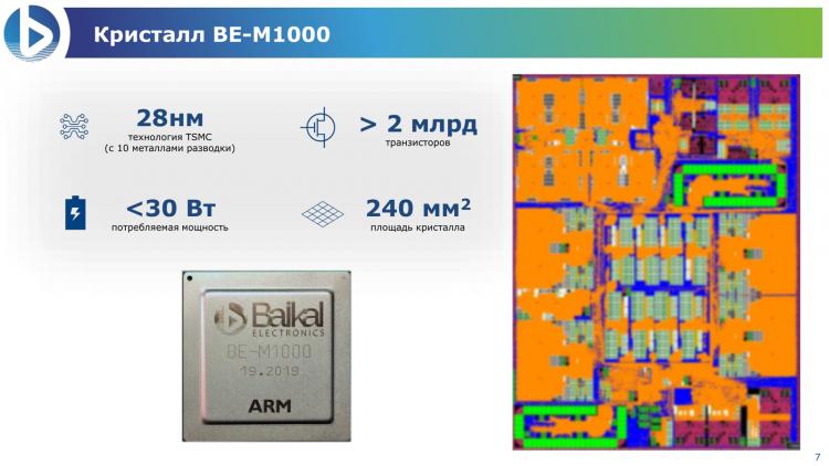 «Байкал Электроникс» ещё раз представила российский ARM-процессор BE-М1000
