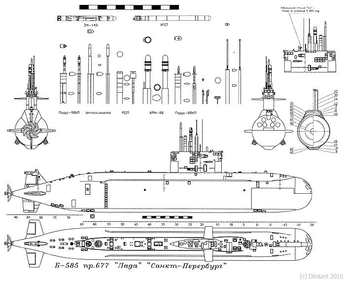 Россия разрабатывала эти подлодки 13 лет — почему проект забросили, построив всего три?