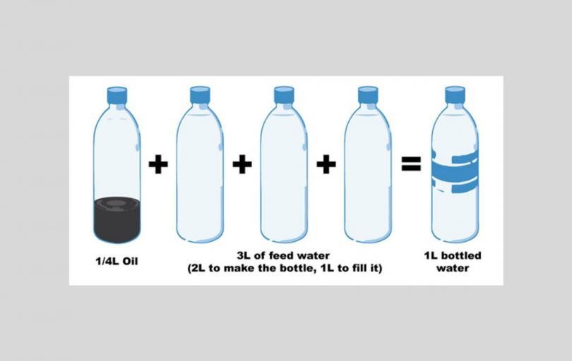 Почему вода стала люксовым товаром и как поделить на всех 3 % пресной воды на Земле