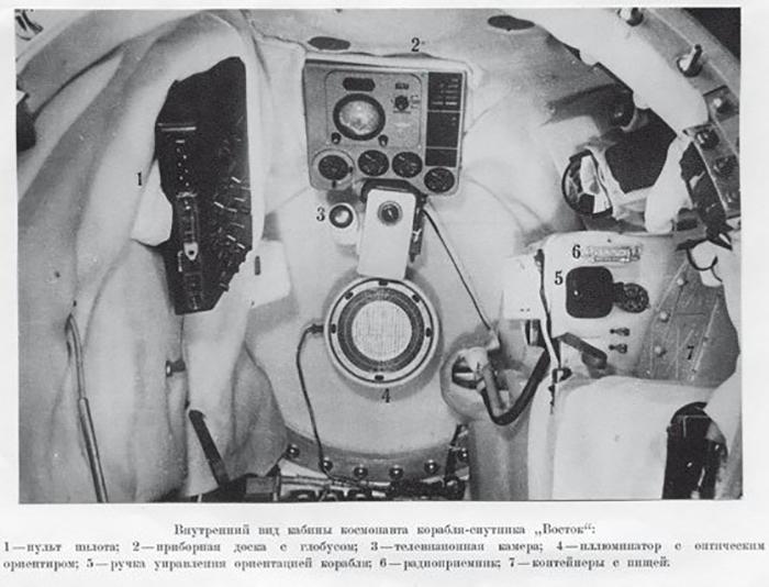 Рубка космического корабля «Восток» внутри.