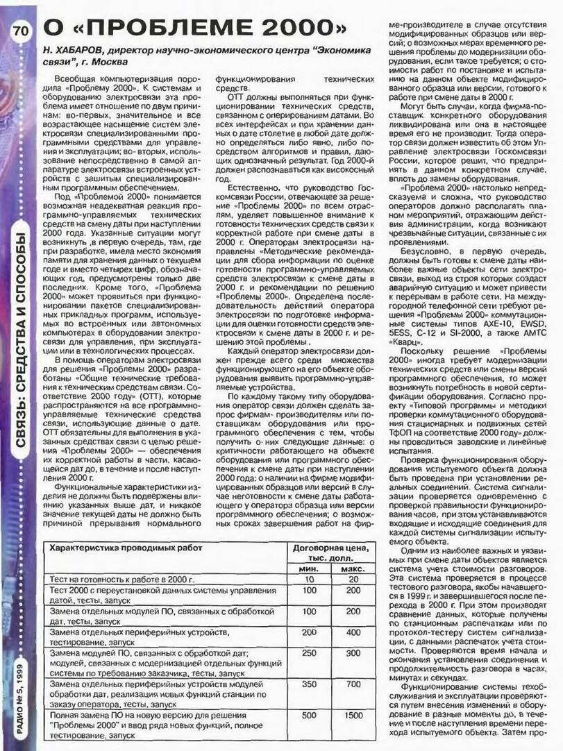 """О «ПРОБЛЕМЕ 2000» Н. ХАБАРОВ, директор научно-экономического центра """"Экономика связи"""", г. Москва Всеобщая компьютеризация породила «Проблему 2000». К системам и оборудованию электросвязи эта проблема имеет отношение по двум причинам: во-первых, значительное и все возрастающее насыщение систем"""