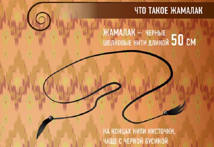 Чтобы прическа выглядела более эффектно, в волосы вплетаются специальные нити под названием жамалак / Фото: uniuzb.com