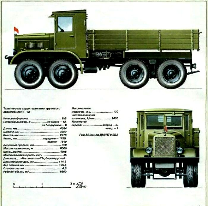Технические характеристики уникального грузовика. /Фото: pinterest.de