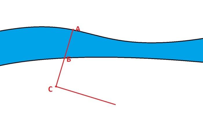 Как измерить ширину реки без заплыва по ней