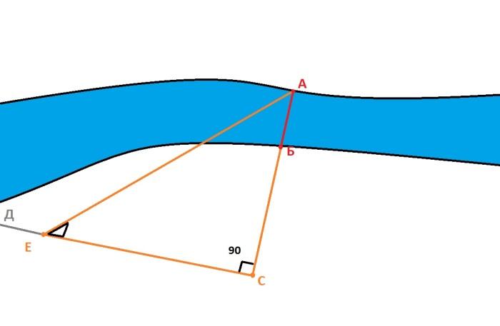 Вот такой треугольник поможет посчитать. /Фото: novate.ru.